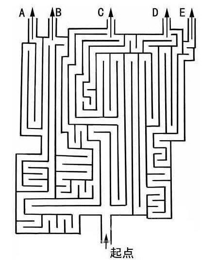 心理学上最诡异的23张图!暴露你内心的真实想法,不信试试?